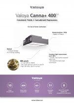 Canna+400 Tech Sheet