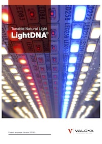 Tunable_natural_light_LightDNA_2019.2_thumb
